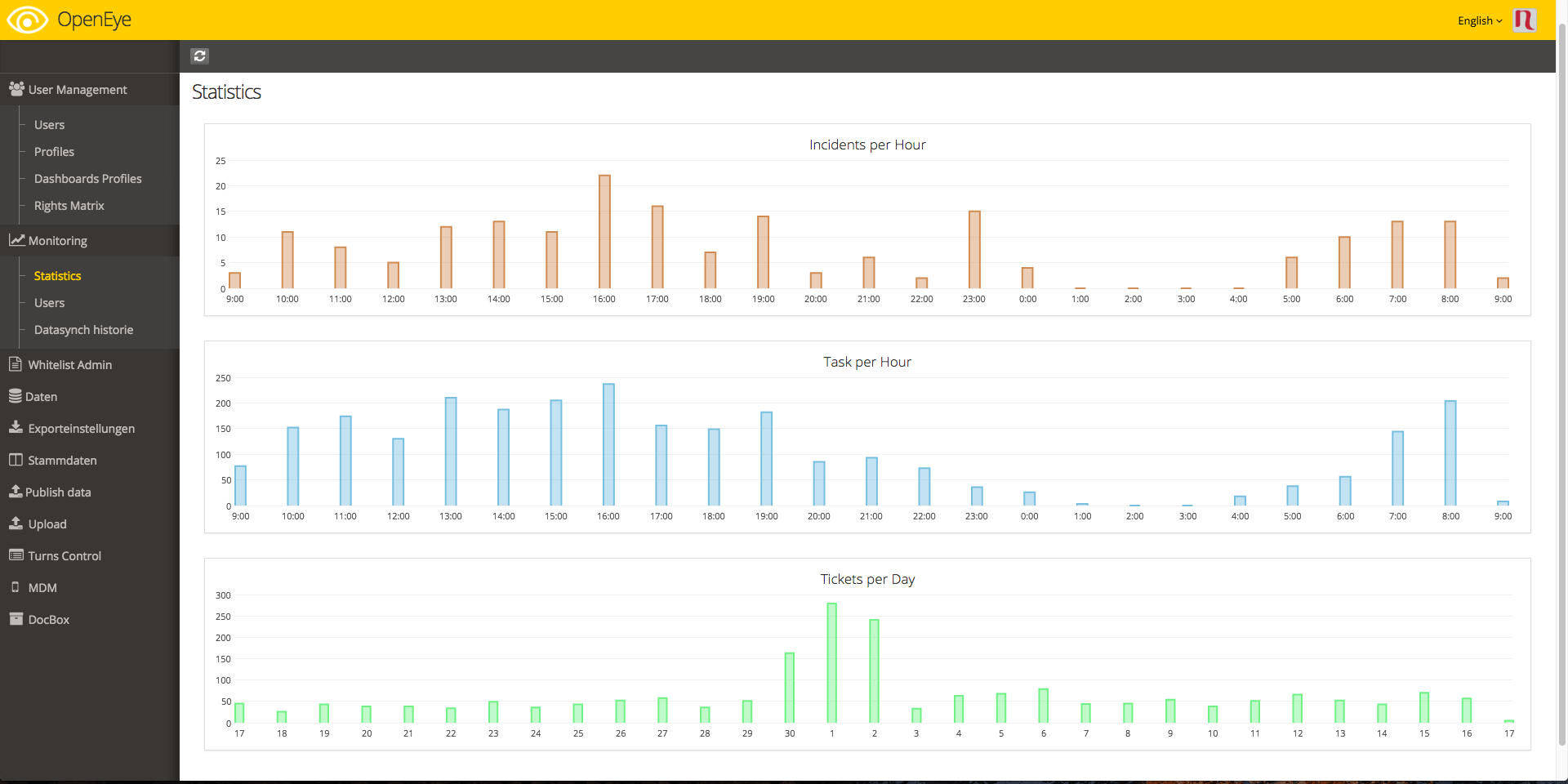 1 - Statistics